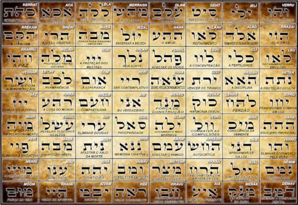 Shemhamphorasch -Os 72 Nomes de Deus – Guia Prático de Consulta e Meditação – PDF